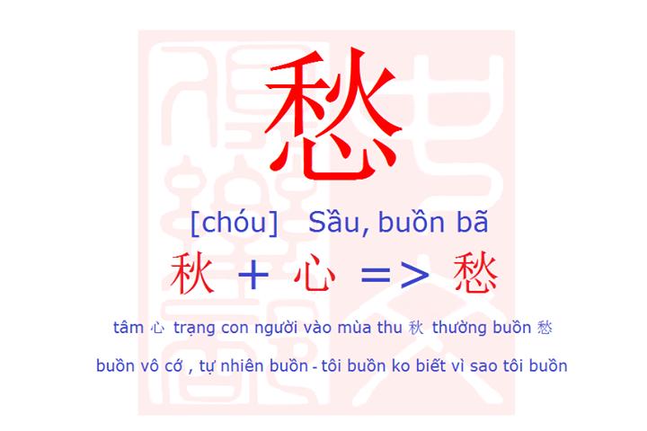 Các phương pháp ghi nhớ chữ Hán (phần 3)