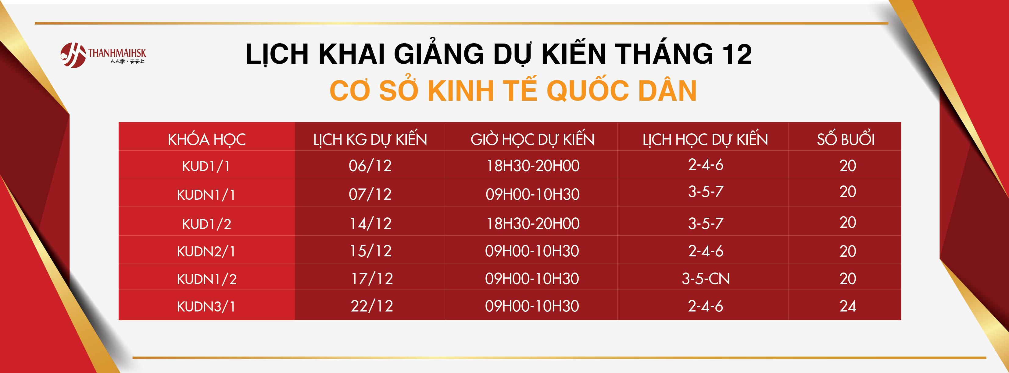 Lịch KGDK tháng 12 THANHMAIHSK cơ sở 4 Kinh tế quốc dân