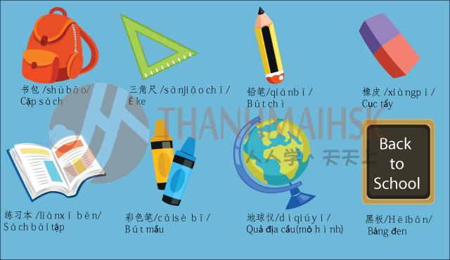 Hình ảnh Học tiếng Trung qua hình ảnh sinh động dễ nhớ 7