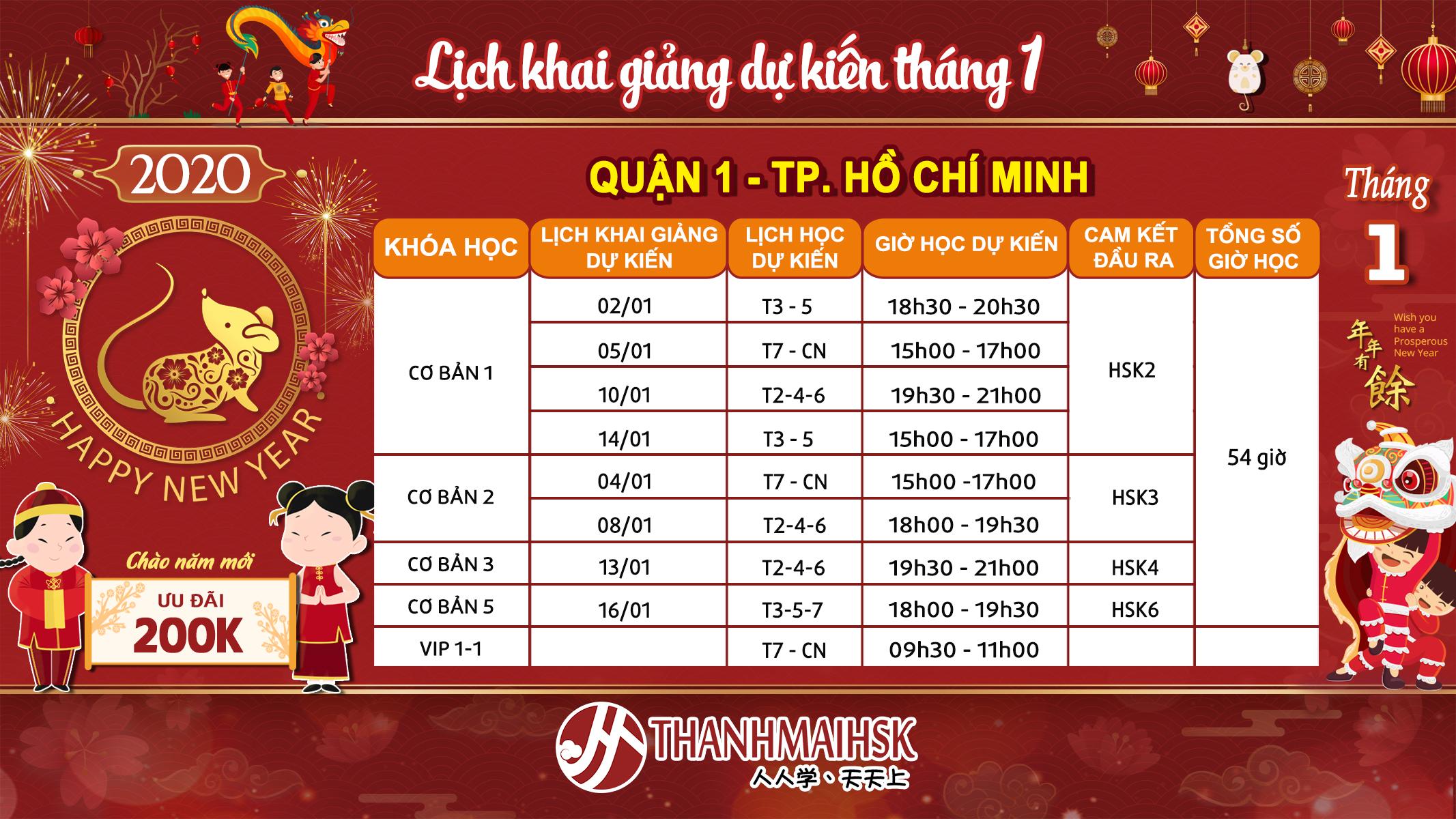 Lịch khai giảng tháng 1/2020 tại THANHMAIHSK cơ sở quận 1 Hồ Chí Minh