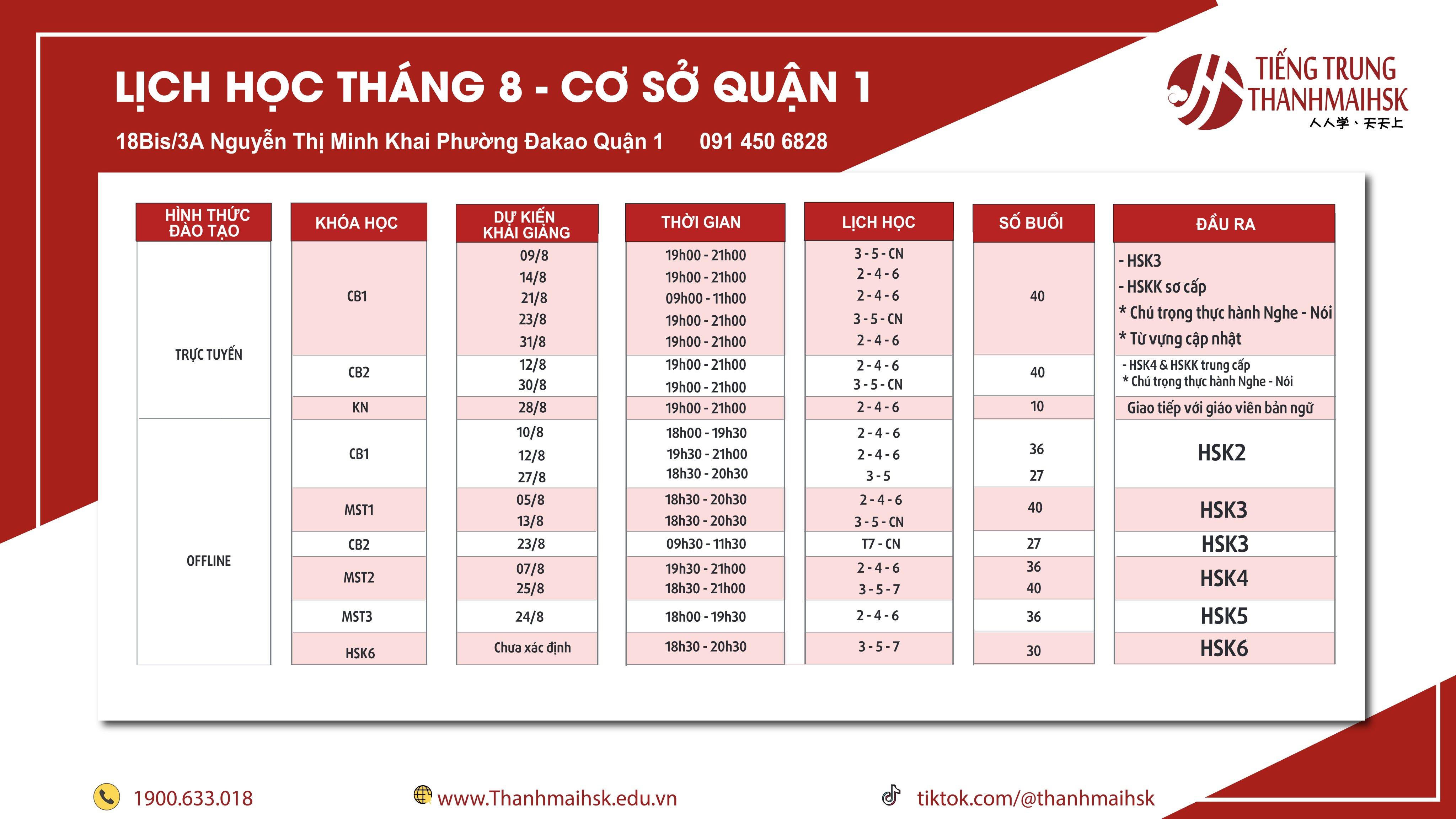 Lịch khai giảng Tiếng Trung tháng 8/2020 cơ sở Quận 1| Thanhmaihsk