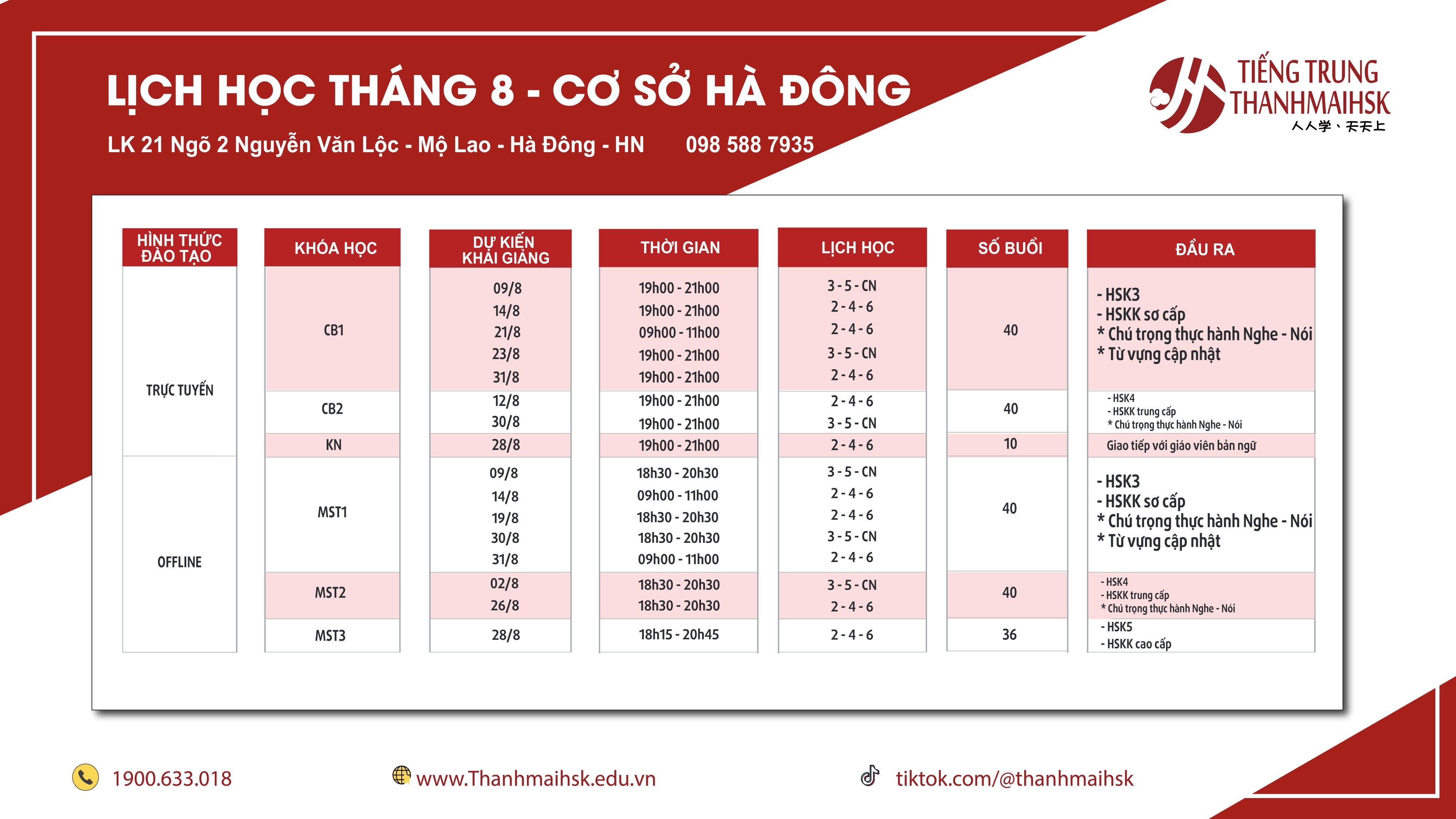 Lịch khai giảng các khóa học Tiếng Trung tháng 8/2020 tại Hà Đông