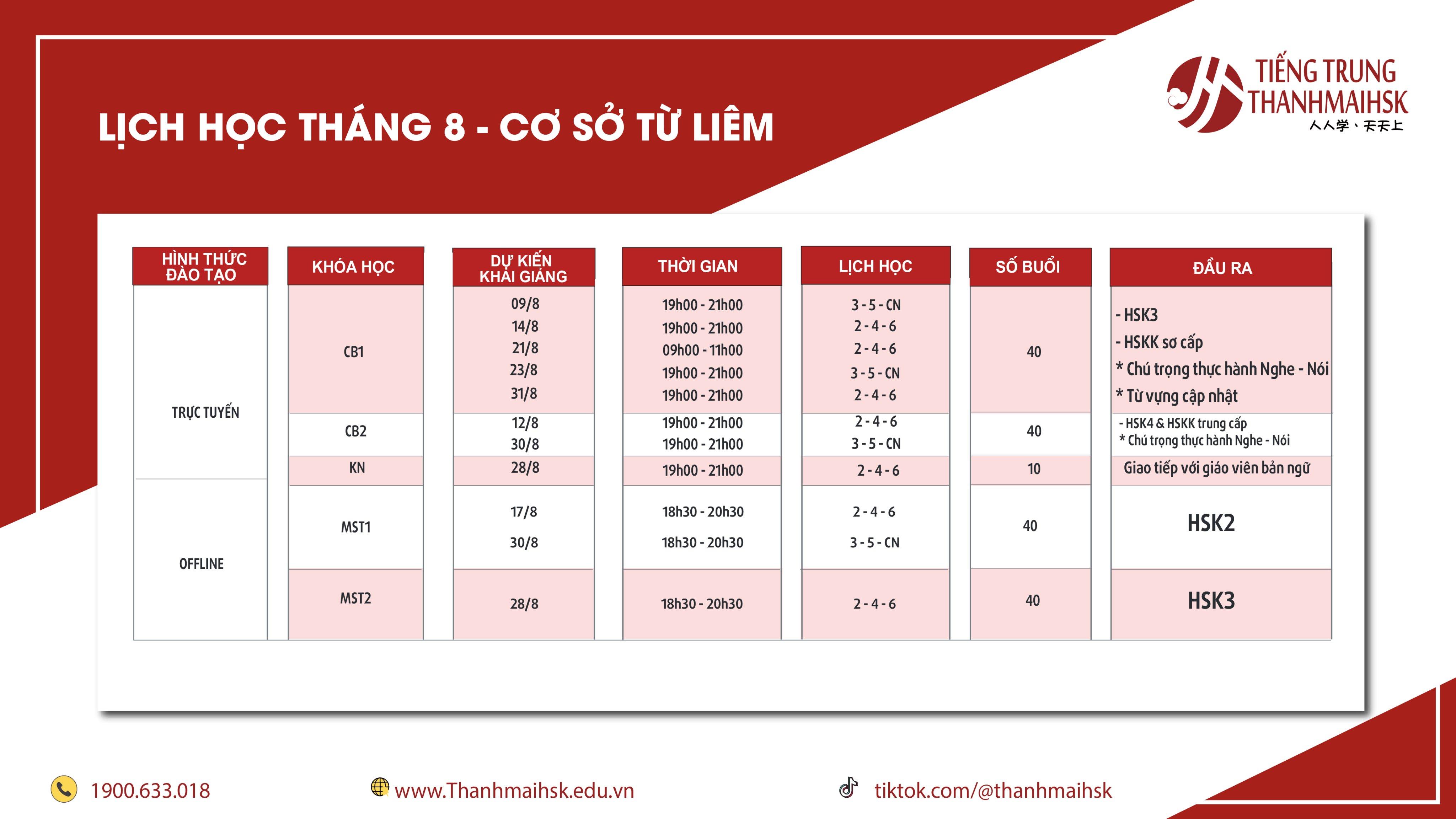 Lịch khai giảng Tiếng Trung Tháng 8/2020 cơ sở Từ Liêm|Thanhmaihsk