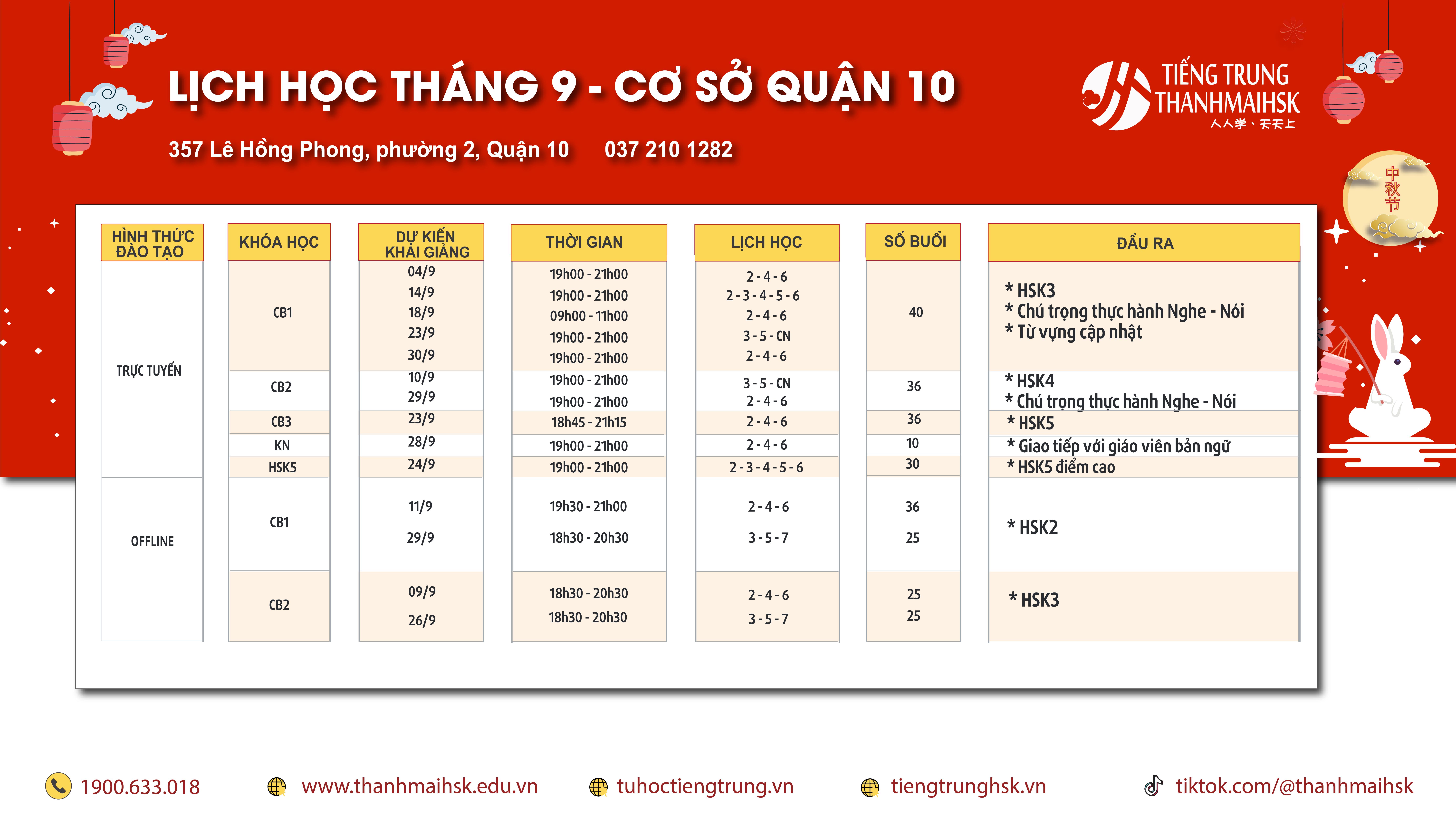 Lịch khai giảng lớp Tiếng Trung cơ sở Quận 10 – HCM Tháng 9/2020
