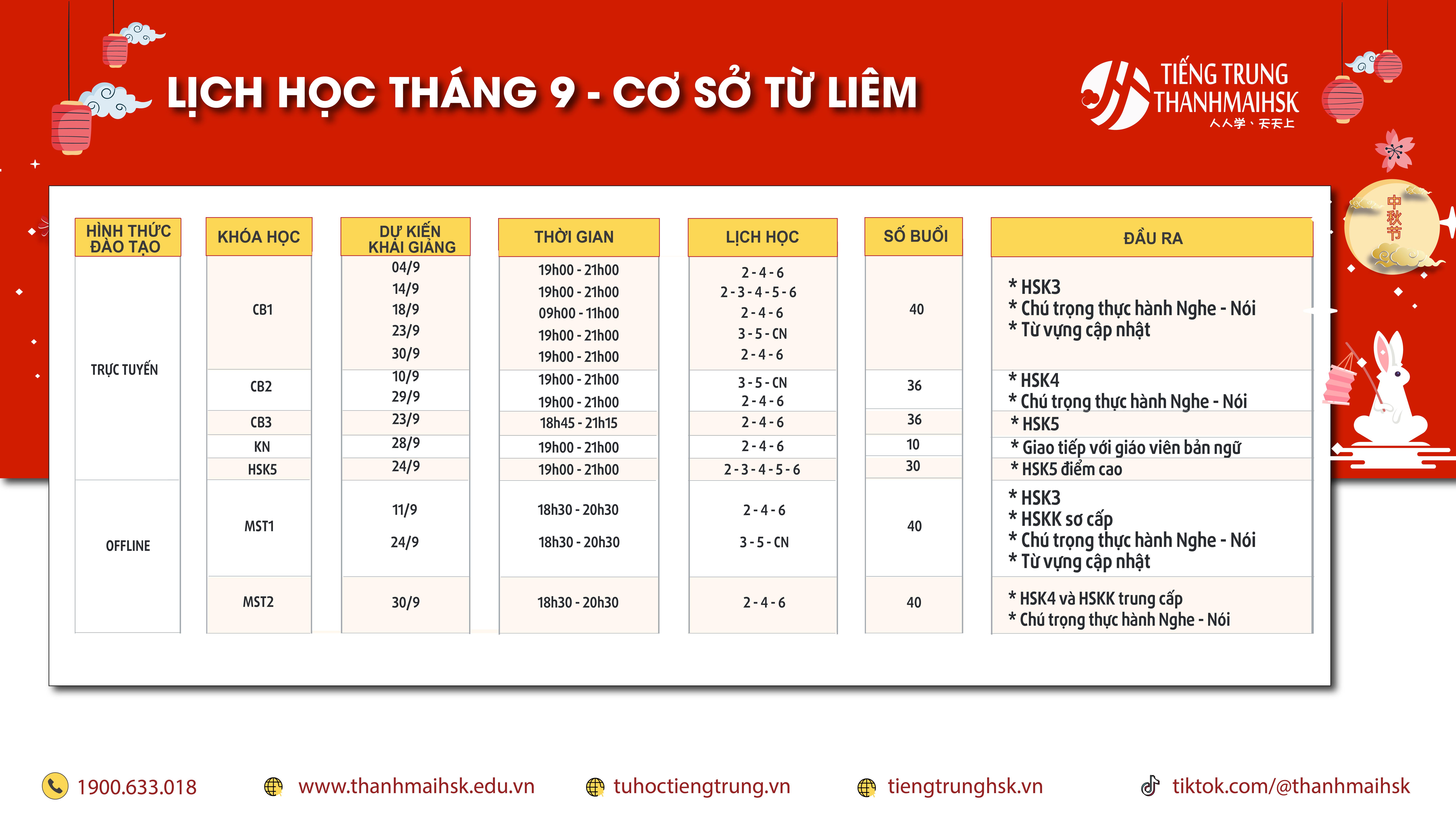 Lịch khai giảng lớp Tiếng Trung cơ sở Từ Liêm Tháng 9/2020